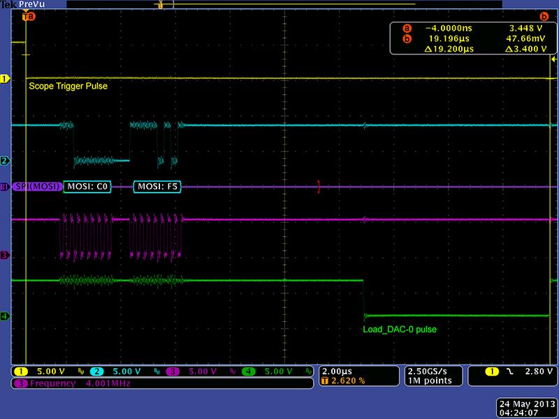 ModularSynthesis - Arduino CVS